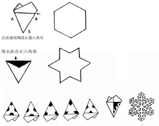 六边形的剪纸图案步骤