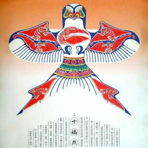 经典沙燕风筝  人物造型风筝  龙型风筝  软翅风筝  硬翅风筝  有着二千多年历史的风筝,一直融入在中国传统文化之中,受其熏陶,在传统的中国风筝中,随处可见这种吉祥寓意之处:福寿双全、龙凤呈祥、百鸟朝凤、连年有鱼等这些风筝无一不表现着人们对美好生活的向往和憧憬。 传统文化是又名炎黄文化已经日常称呼的国学,其中传统文化包括面很广,例如传统文化之经部 传统文化之史部 传统文化之子部 传统文化之集部 传统文化之书法艺术 传统文化之剪纸艺术 传统文化之戏曲 传统文化之武术 传统文化之美学 传统文